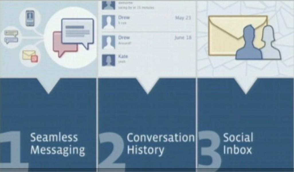 Il social network cambia la comunicazione aziendale