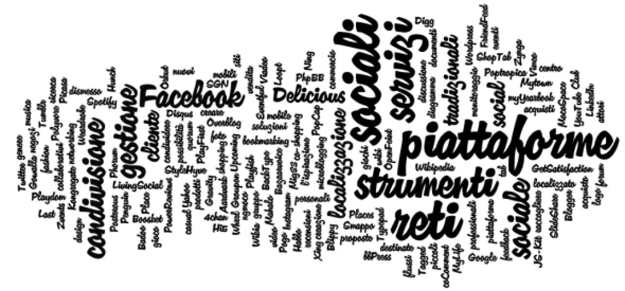 Il panorama dei social media nel 2011
