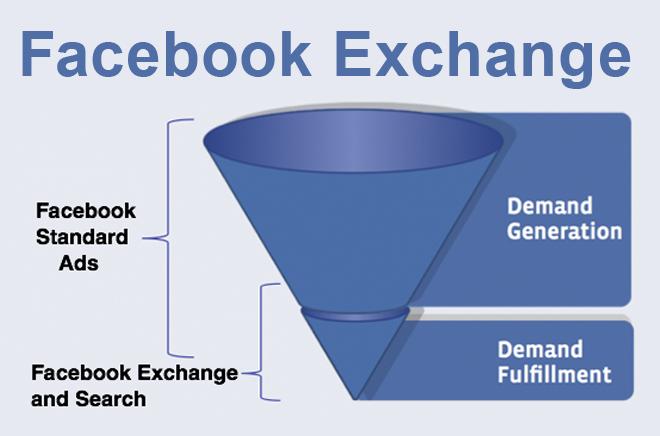 Facebook Exchange, ecco le novità sulle inserzioni